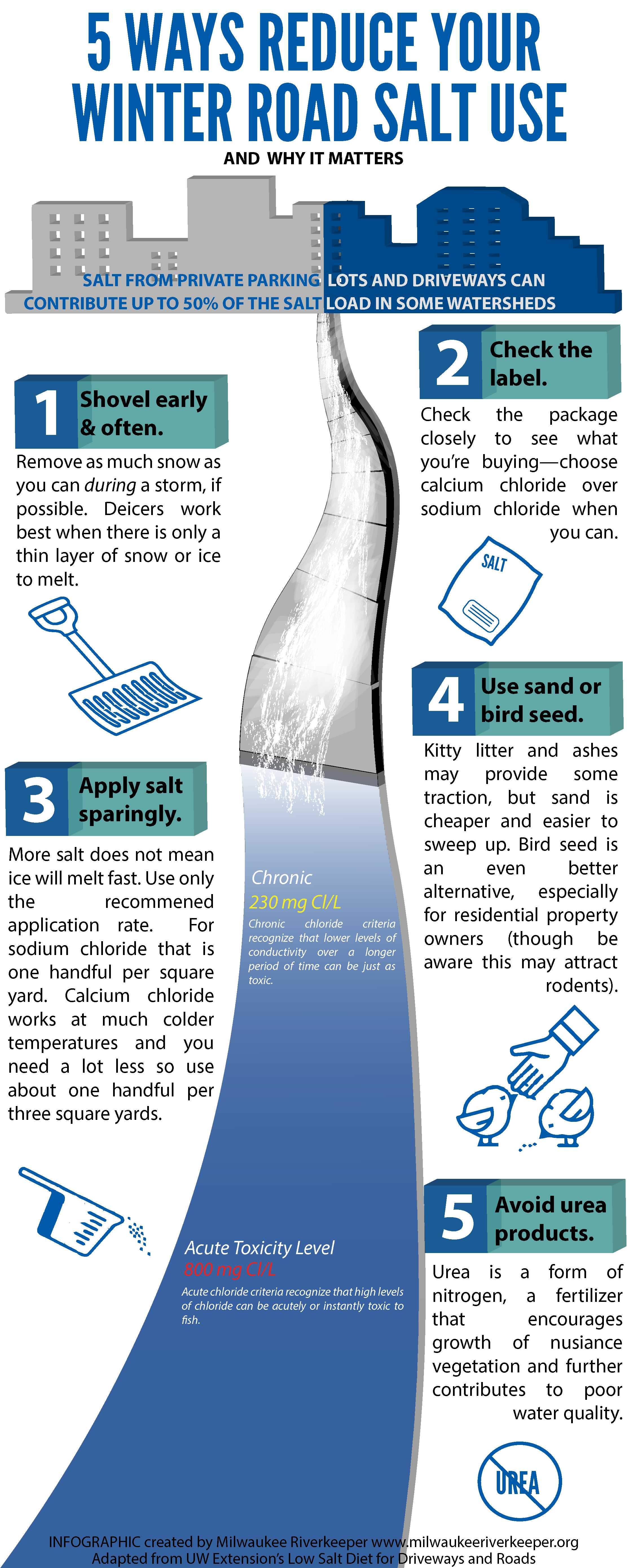 ways to reduce your winter road salt use